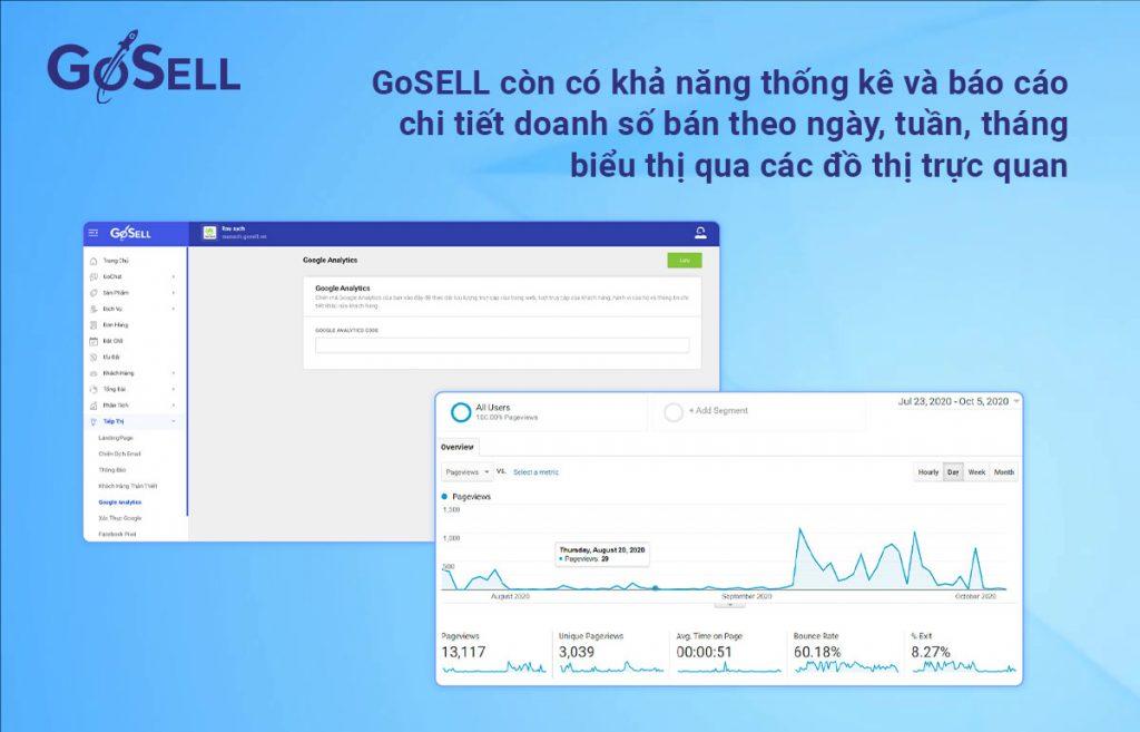 Phân tích kinh doanh cơ bản với GoSELL