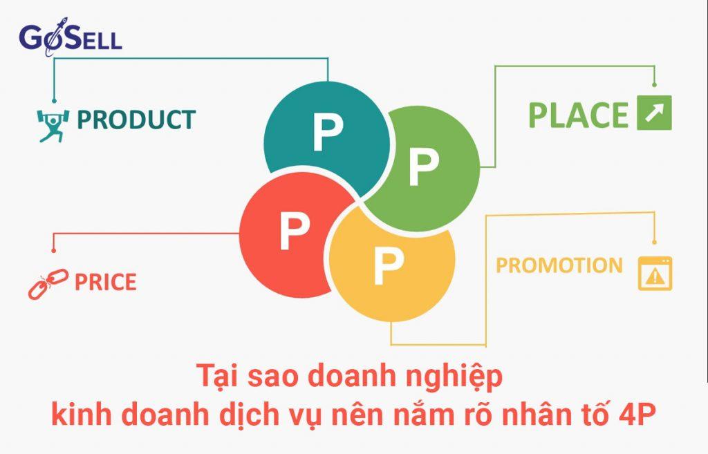 Tại sao doanh nghiệp kinh doanh dịch vụ nên nắm rõ nhân tố 4P