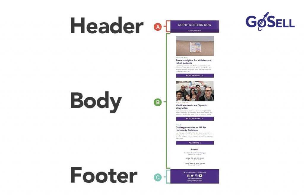 Đảm bảo cấu trúc: Header + Body + Footer