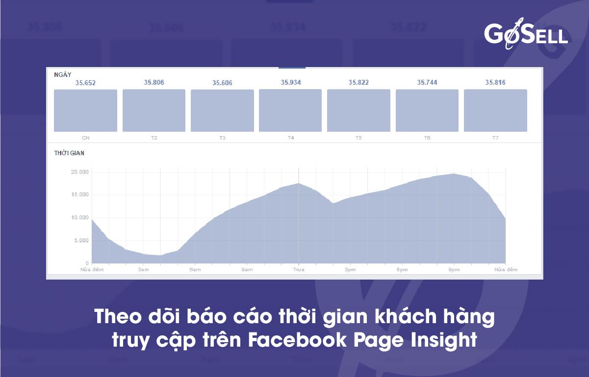 Cách bán hàng online trên facebook khi đăng bài trong khung giờ vàng