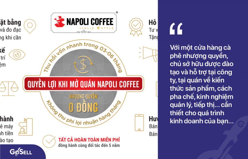 có nên kinh doanh cà phê nhượng quyền