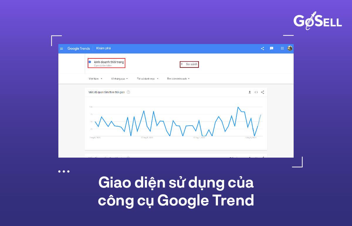 bán hàng online nên bán gì, sử dụng Google Trend