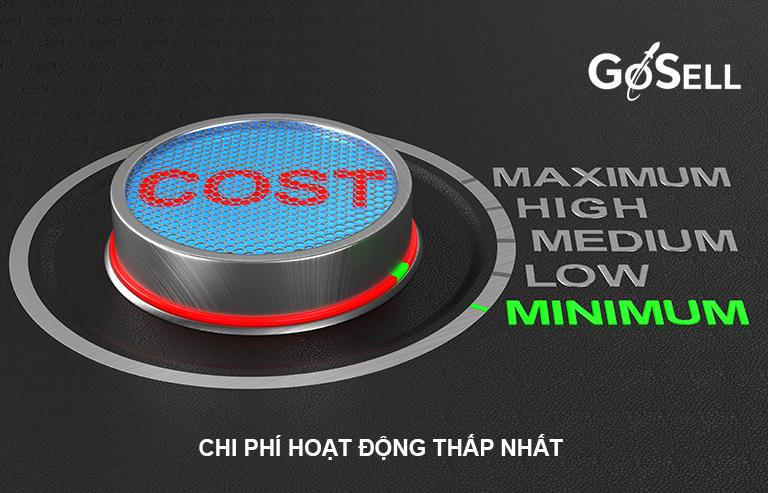 Thương Mại Điện Tử giảm thiểu chi phí vận hành