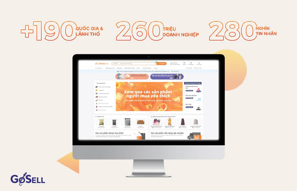 GoEXPORT giúp doanh nghiệp xuất khẩu trên sàn Alibaba.com