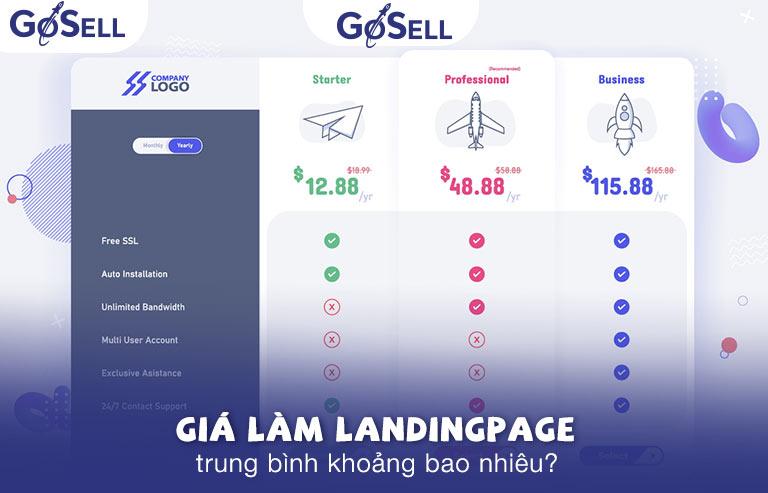 Giá làm Landing Page trung bình khoảng bao nhiêu?
