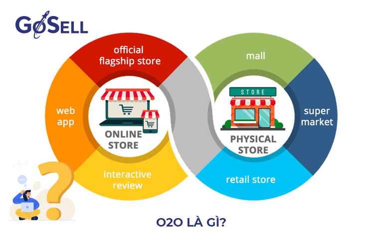 O2O là gì?