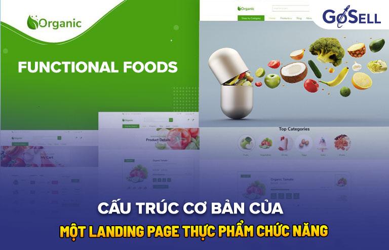 Cấu trúc landing page thực phẩm chức năng